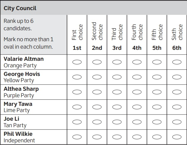Example from FairVote: https://www.fairvote.org/rcv_ballot_design